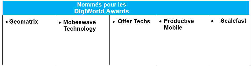 DigiWorld Awards, récompense des startups du numérique : les nominés de l'édition 2017